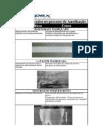 Defeitos causados pelo processo de Anodização de Aluminio