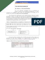 Oncologia y Nutricion. Requerimientos de Macro y Micronutrientes.