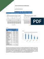 Datos Estdisticos de Accidentalidad Dgp