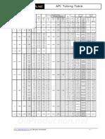 API ID TUBERIA PRODUCCION.pdf