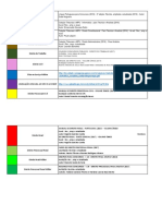 Indicações Bibliográficas - MPU Analista