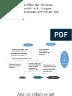 Diagram Sebab Akibat Dari Ishikawa