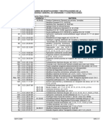 Lo1 Ordenanza General de Uc 27junio2015