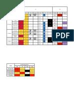 Tablas de Enterobacterias PDF