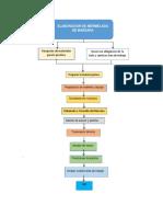 Ejemplo Diagram a Deb Lo Que