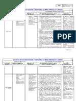 AST-OD-004 Inst Postes Estruct MT BT Dic-2014 Vr4