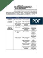 Anexo07_grupos Funcionales Clasificadores