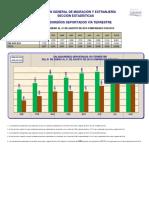 2015-2014 Comparativo Repatriaciones Terrestres