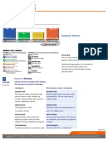 cameron herrick learningreportandgraph