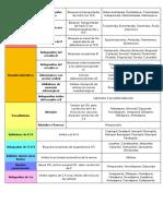 Antihipertensivos y Diureticos