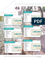 indice_costos_bogota(4).pdf