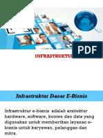 03 Infrastruktur e Bisnis