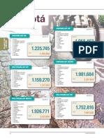 indice_costos_bogota(3).pdf
