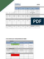 Listado de Vehiculos y Maquinarias en Obra Quebrada Farellones
