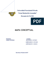 Comunicacion y Lenguaje Oral-mapa Conceptual Programacion Neurolinguistica
