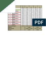 Tabel Distribusi Momen