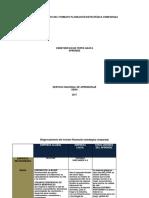 Diligenciamiento Del Formato Planeación Estratégica Comparada