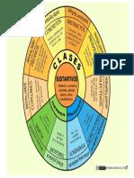Clasificación-en-color EL SUSTANTIVO.pdf