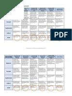Internal Audit Maturity AssessmentA1B0A3817DFB