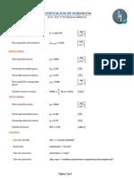 Formulas ACI 211.1