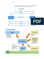 Sales Order.docx
