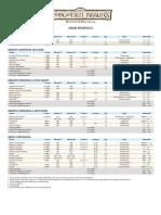 FR 3.5 - Armi e Equipaggiamento - 03.2008.pdf