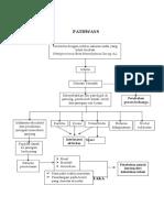 Pathway & Daftar pustaka PJR.doc
