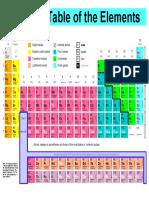 periodic_table.pdf