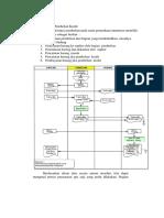 Analisis Sistem Pembelian Kredit