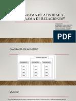 Diagrama de Afinidad y Diagrama de Relaciones