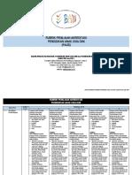 Rubrik Penilaian Akreditasi PAUD.pdf