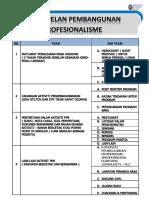 BAB-2-FAIL-PPB-NURIANAH-BINTI-DAIS-2015 (1).docx
