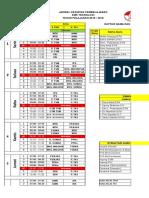 Jadwal Kbm Smk Teknologi 2015