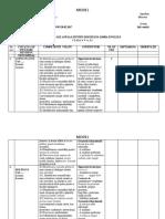 Planificare Anuala Clasa a v-A, L1