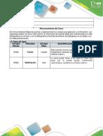 plantilla de respuestas - Etapa de inicio.pdf