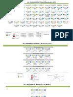 203_Mapa_curricular_Ing_Electrónica_22_01_2015.pdf
