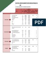 Beneficios economicos Aprovechamiento.pdf
