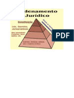 Jerarquía Juridica