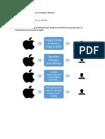 Apple y Campurrianas