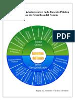 Estructura Del Estado DFPC