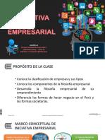 Administrativo Legal - Filosofía Empresarial y Tipos de Empresa