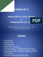 401-CAPTACIÓN. PROD..pdf