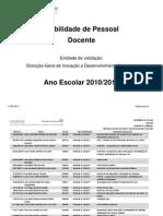 Listas Deferidos DGIDC