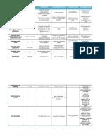Tabela Kalina Imprimir