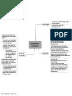 hfhe_mod1_fpois_summary.pdf