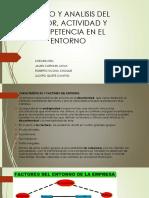 estudio de analisis del sector actividad y competencia en el entorno