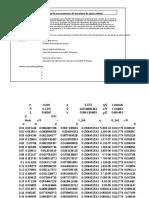 Dimensionamiento De Plantas De Agua Residual.xls