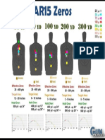 Studies of ar-15 ballistics