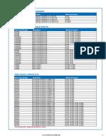 HAXL-PNI-082partlistingchart