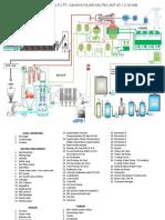 Flow Proses Plant#2 CFK #3 1 X 50 MW